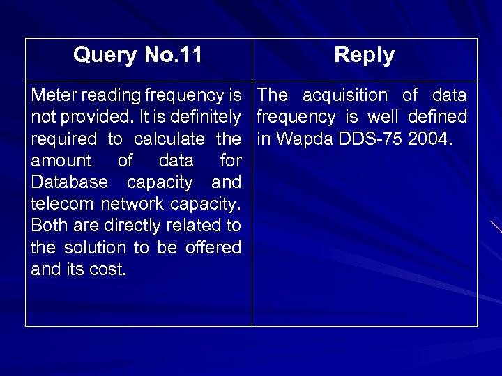 Query No. 11 Reply Meter reading frequency is not provided. It is definitely required