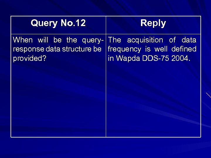 Query No. 12 Reply When will be the queryresponse data structure be provided? The