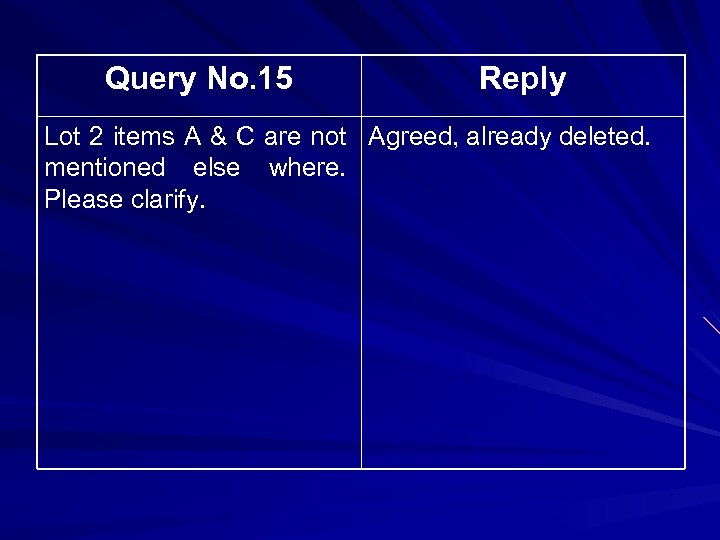 Query No. 15 Reply Lot 2 items A & C are not Agreed, already