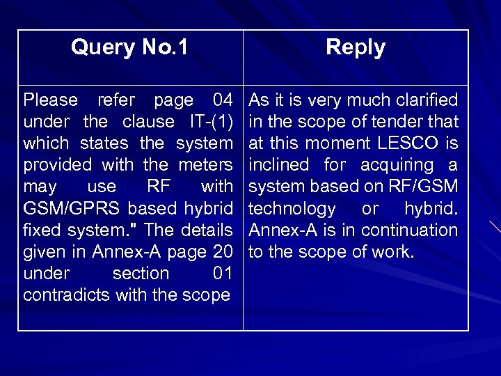 Query No. 1 Reply Please refer page 04 under the clause IT-(1) which states