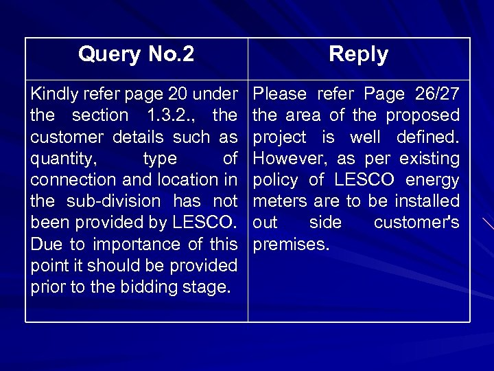 Query No. 2 Reply Kindly refer page 20 under the section 1. 3. 2.