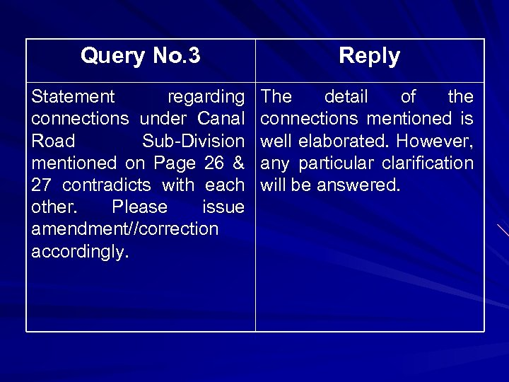 Query No. 3 Reply Statement regarding connections under Canal Road Sub-Division mentioned on Page