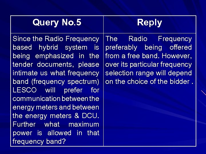 Query No. 5 Reply Since the Radio Frequency based hybrid system is being emphasized