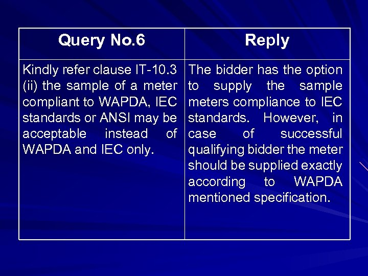 Query No. 6 Reply Kindly refer clause IT-10. 3 (ii) the sample of a