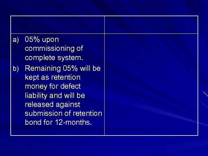 a) 05% upon commissioning of complete system. b) Remaining 05% will be kept as