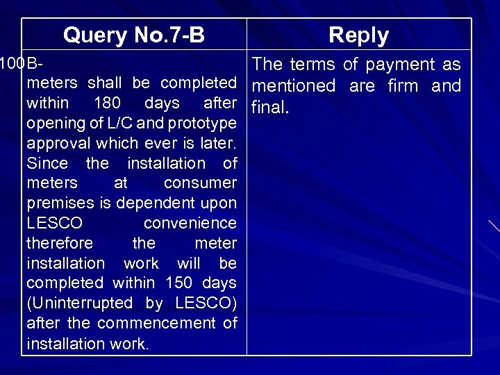 Query No. 7 -B 100 Bmeters shall be completed within 180 days after opening