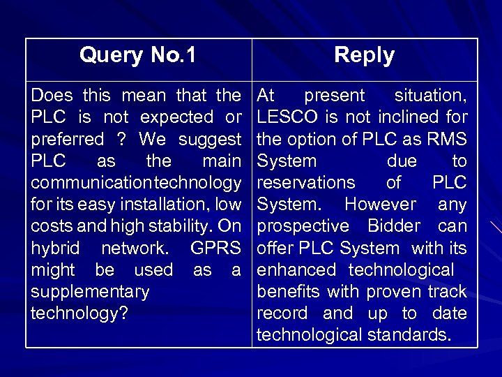 Query No. 1 Reply Does this mean that the PLC is not expected or