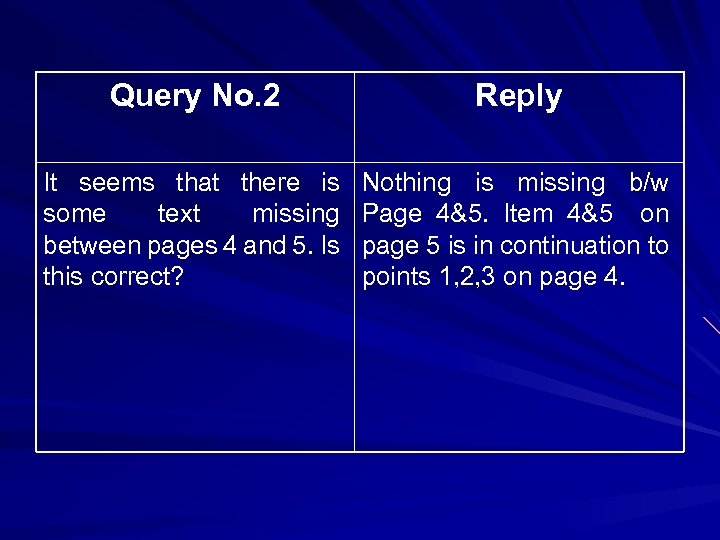 Query No. 2 Reply It seems that there is some text missing between pages