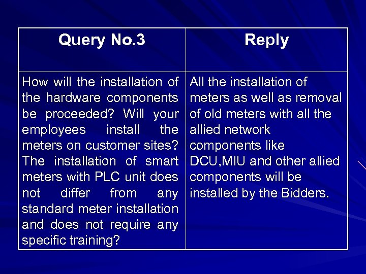 Query No. 3 Reply How will the installation of the hardware components be proceeded?