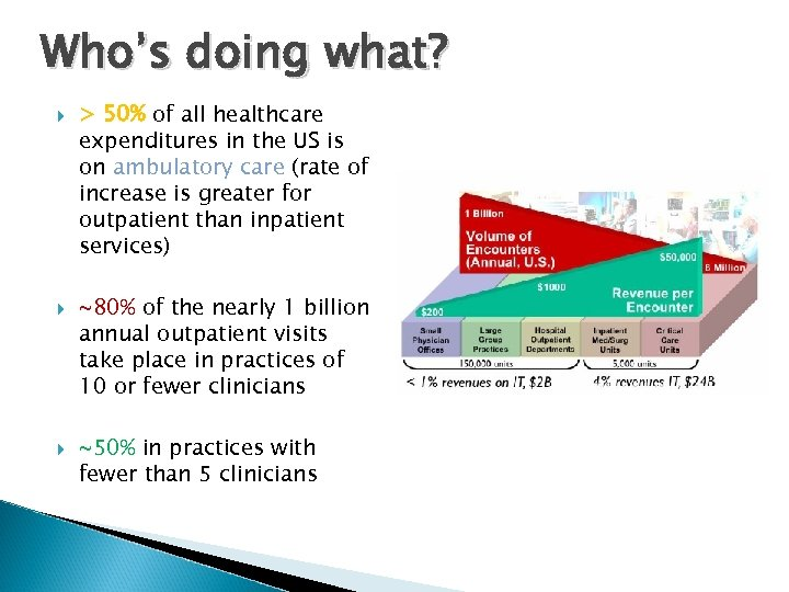 Who's doing what? > 50% of all healthcare expenditures in the US is on