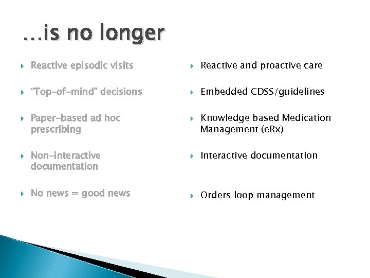"""…is no longer Reactive episodic visits Reactive and proactive care """"Top-of-mind"""" decisions Embedded CDSS/guidelines"""