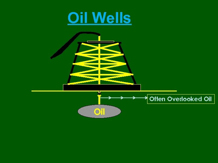 Oil Wells Often Overlooked Oil