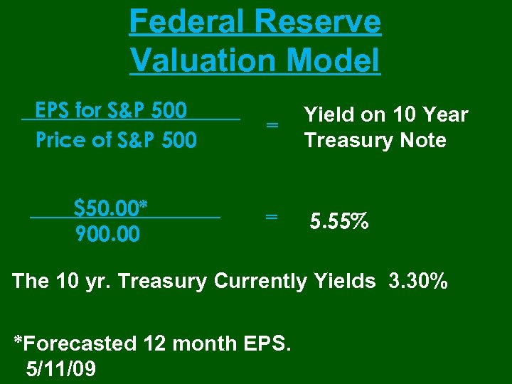 Federal Reserve Valuation Model EPS for S&P 500 Price of S&P 500 = Yield