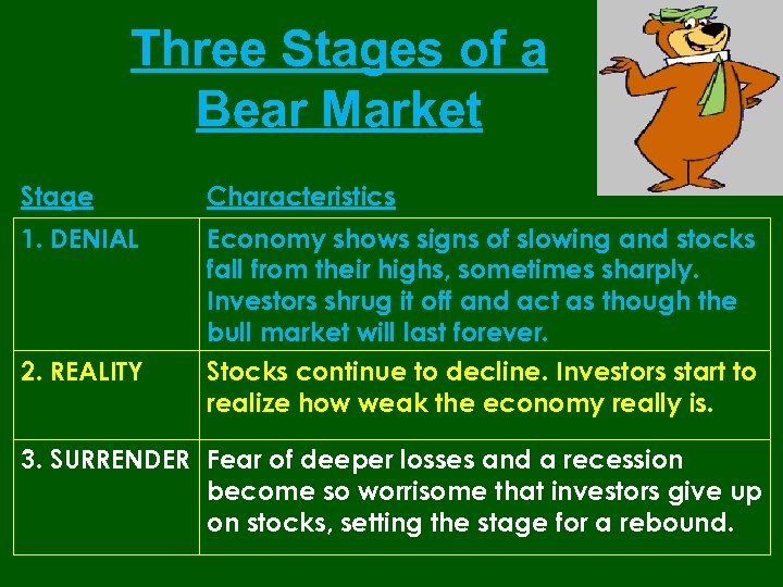 Three Stages of a Bear Market Stage Characteristics 1. DENIAL Economy shows signs of