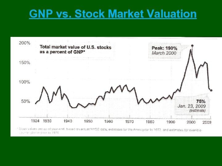 GNP vs. Stock Market Valuation