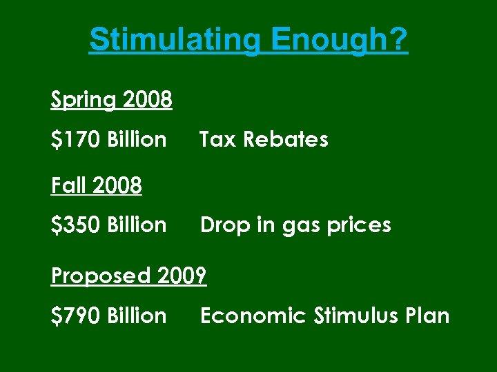 Stimulating Enough? Spring 2008 $170 Billion Tax Rebates Fall 2008 $350 Billion Drop in