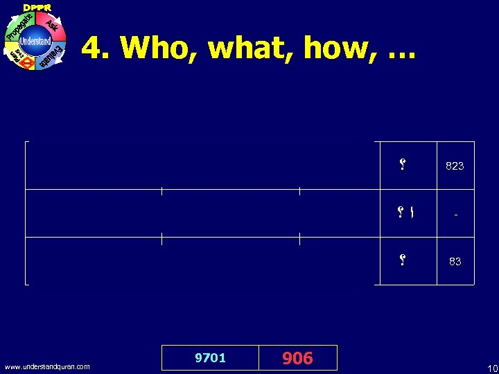 4. Who, what, how, … Who is your Lord? : : ﻥ ؟ Who?