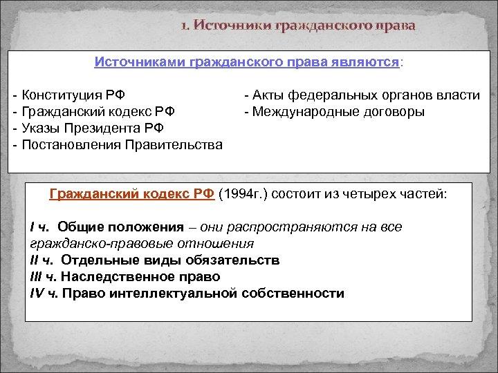 1. Источники гражданского права Источниками гражданского права являются: - Конституция РФ - Гражданский кодекс