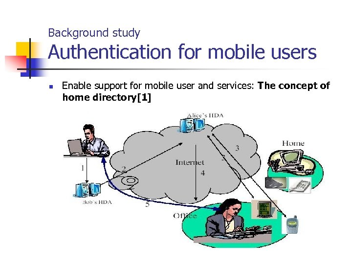 Background study Authentication for mobile users n Enable support for mobile user and services: