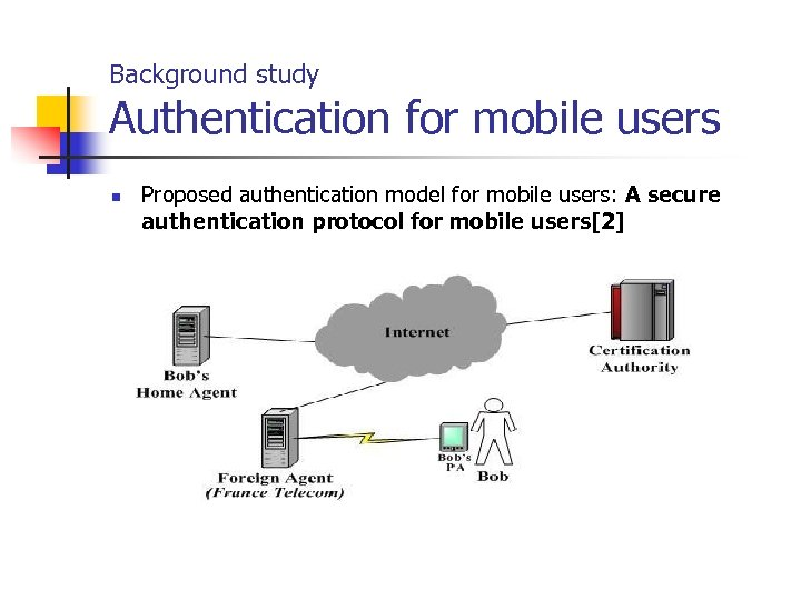 Background study Authentication for mobile users n Proposed authentication model for mobile users: A