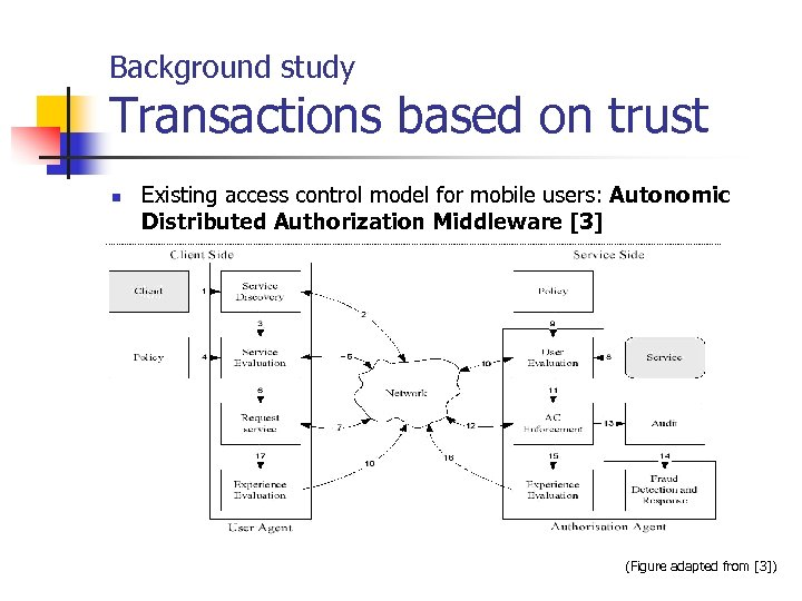 Background study Transactions based on trust n Existing access control model for mobile users: