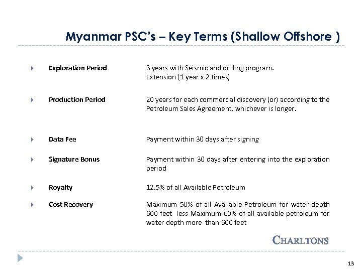 Myanmar PSC's – Key Terms (Shallow Offshore ) Exploration Period 3 years with Seismic