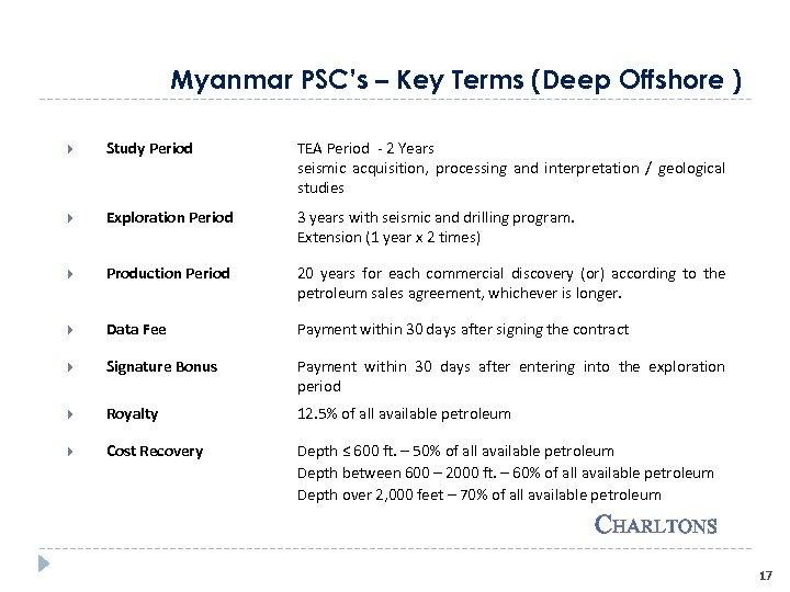 Myanmar PSC's – Key Terms (Deep Offshore ) Study Period TEA Period - 2