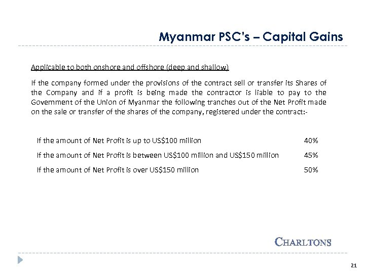 Myanmar PSC's – Capital Gains Applicable to both onshore and offshore (deep and shallow)