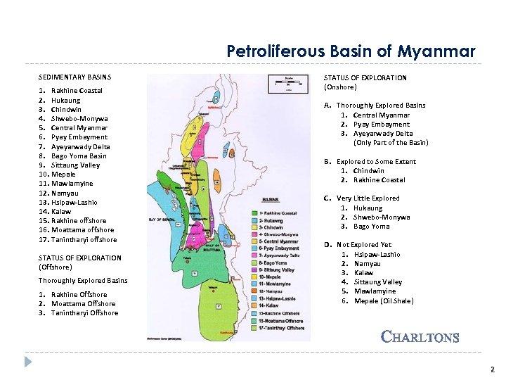 Petroliferous Basin of Myanmar SEDIMENTARY BASINS 1. Rakhine Coastal 2. Hukaung 3. Chindwin 4.