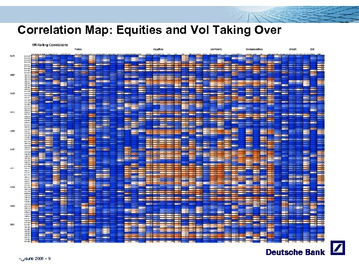 Correlation Map: Equities and Vol Taking Over – ﴀ June 2008 – 9
