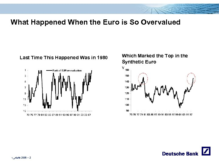 What Happened When the Euro is So Overvalued Last Time This Happened Was in