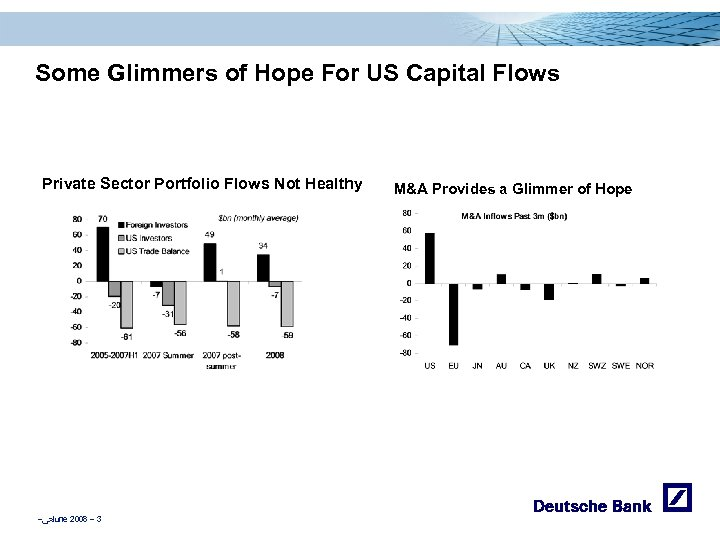 Some Glimmers of Hope For US Capital Flows Private Sector Portfolio Flows Not Healthy