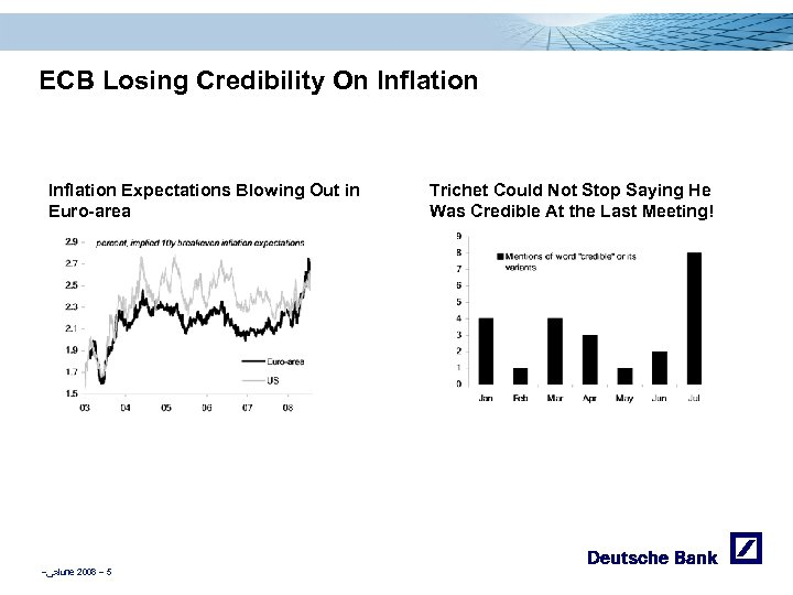 ECB Losing Credibility On Inflation Expectations Blowing Out in Euro-area – ﴀ June 2008