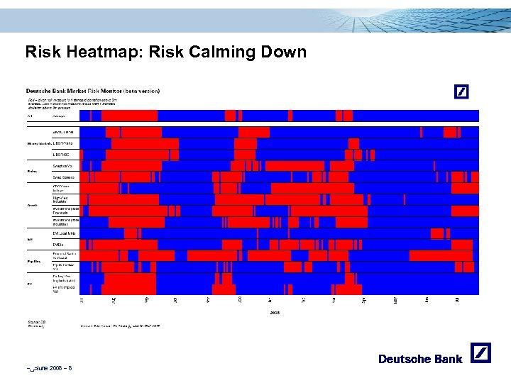Risk Heatmap: Risk Calming Down – ﴀ June 2008 – 8