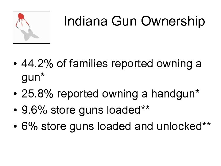 Indiana Gun Ownership • 44. 2% of families reported owning a gun* • 25.