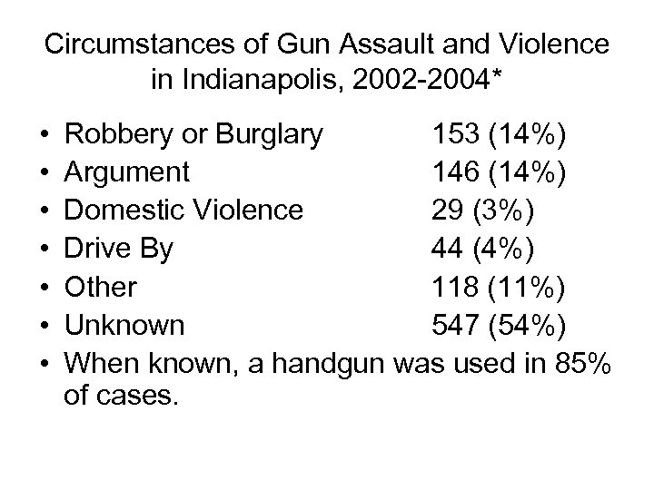 Circumstances of Gun Assault and Violence in Indianapolis, 2002 -2004* • • Robbery or