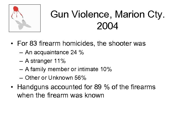 Gun Violence, Marion Cty. 2004 • For 83 firearm homicides, the shooter was –