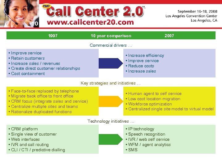 10 1997 10 year comparison 2007 Commercial drivers … • Improve service • Retain