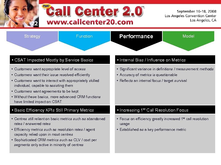 22 Strategy Function Performance Model • CSAT Impacted Mostly by Service Basics • Internal