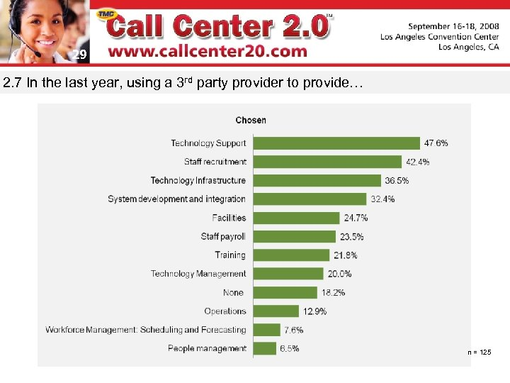 29 2. 7 In the last year, using a 3 rd party provider to