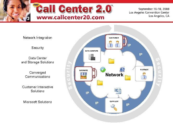 3 Network Integration CUSTOMER IP Security DATA CENTERS IP Data Center and Storage Solutions