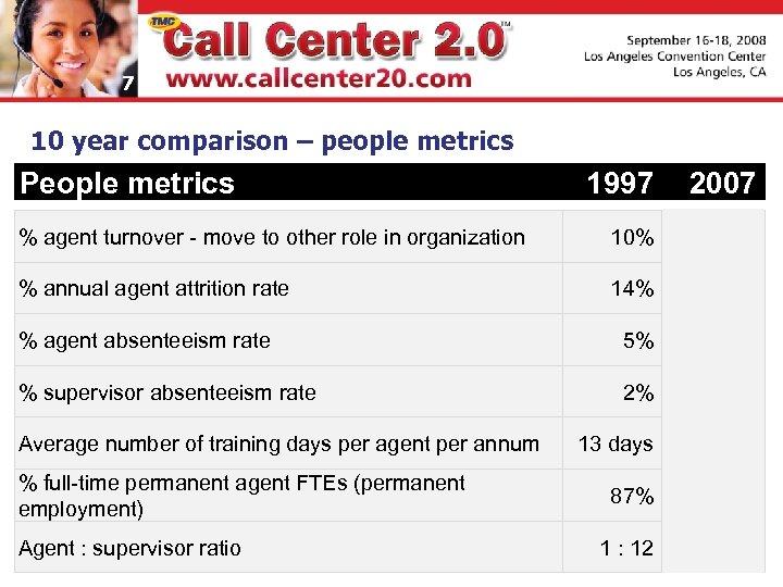 7 10 year comparison – people metrics People metrics 1997 2007 % agent turnover