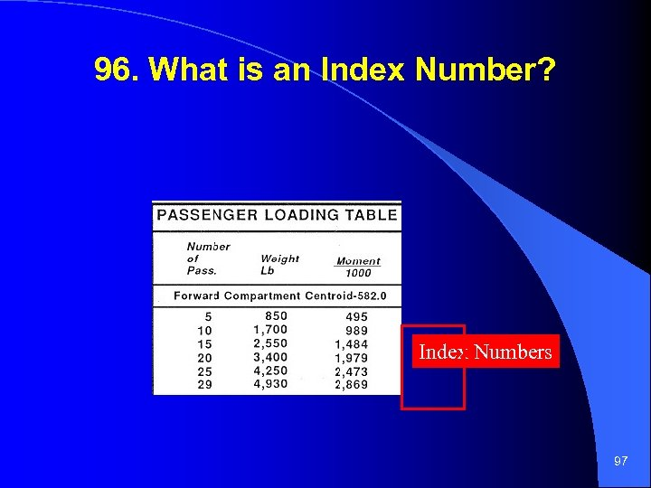 96. What is an Index Number? Index Numbers 97
