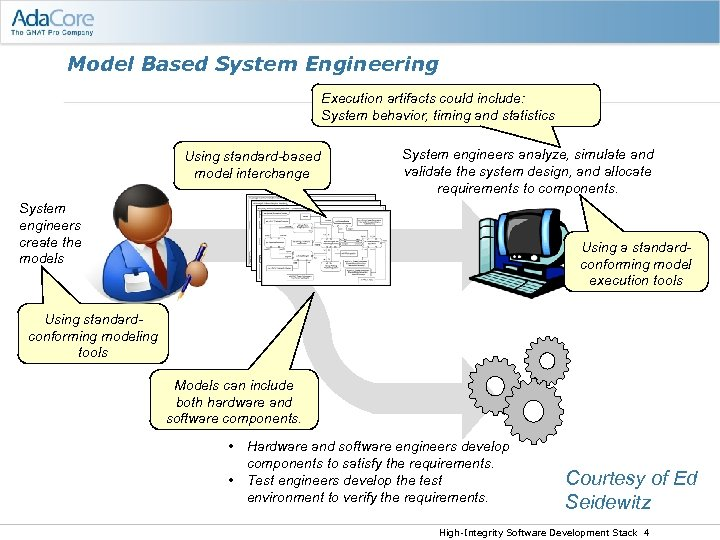 Model Based System Engineering Execution artifacts could include: System behavior, timing and statistics Using