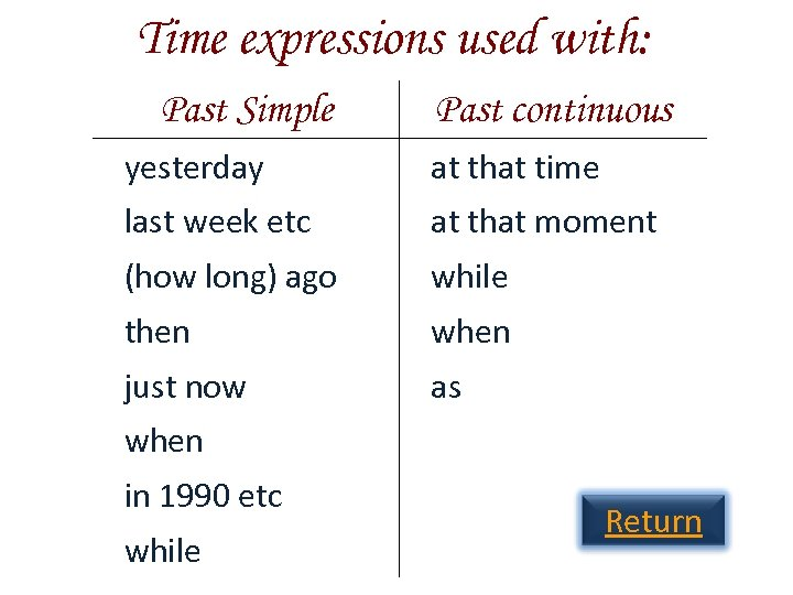 Time expressions used with: Past Simple Past continuous yesterday at that time last week