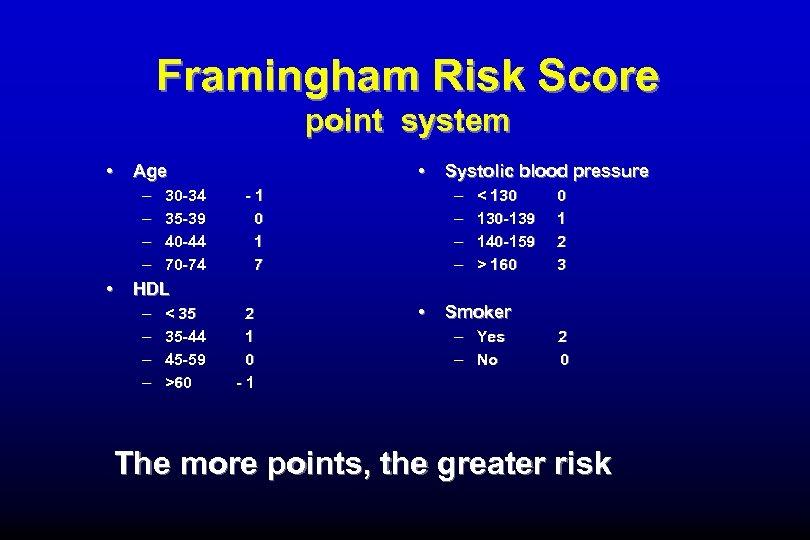 Framingham Risk Score point system • – – • • Age 30 -34 35