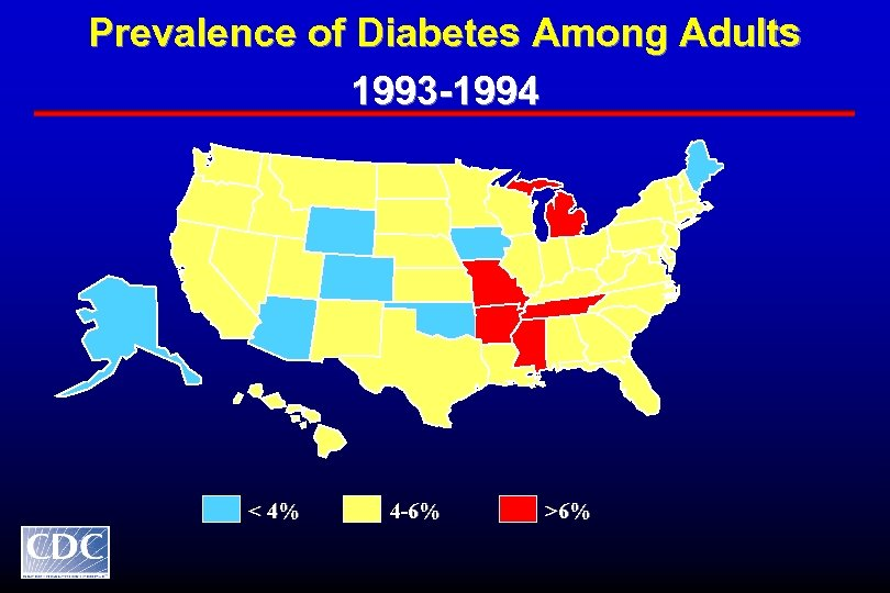 Prevalence of Diabetes Among Adults 1993 -1994 < 4% 4 -6% >6%