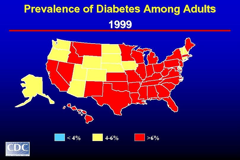 Prevalence of Diabetes Among Adults 1999 < 4% 4 -6% >6%