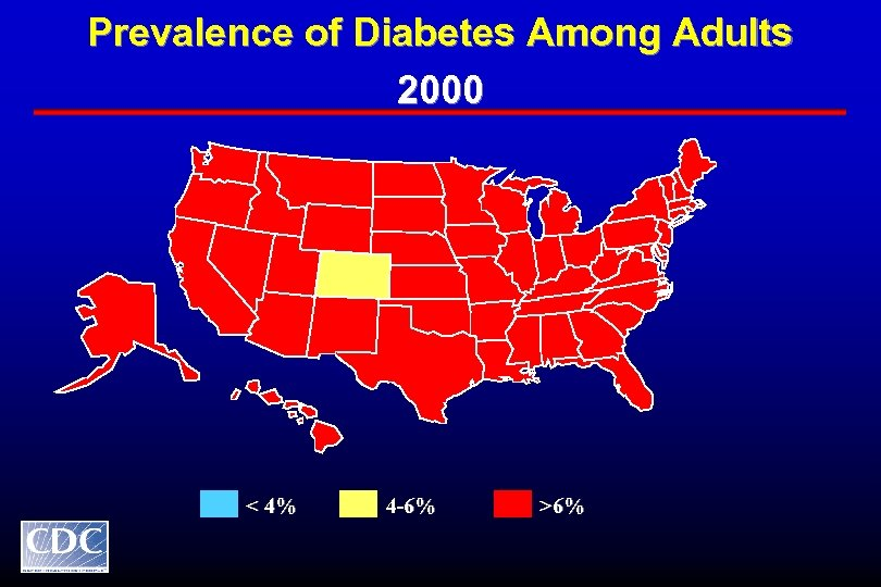 Prevalence of Diabetes Among Adults 2000 < 4% 4 -6% >6%