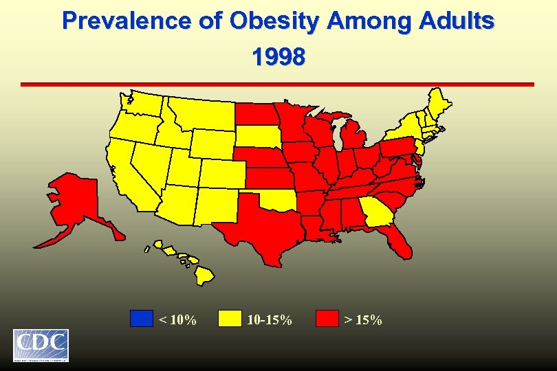 Prevalence of Obesity Among Adults 1998 < 10% 10 -15% > 15%